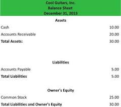 report form balance sheet balance sheet example template format