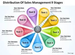 powerpoint for business distribution of sales management 9 stages