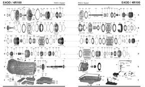 e4od wiring diagram wiring diagrams