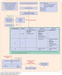 pulmonary arterial hypertension pharmacotherapy a