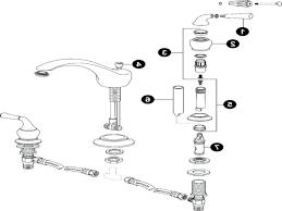 kitchen sink plumbing parts kitchen sink parts under sink parts kitchen diagram faucet also