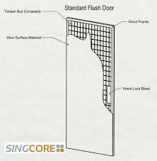 26 Inch Prehung Interior Door by Architectural Door Specifications Non Warping Patented Honeycomb