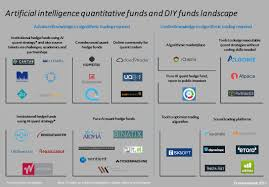 my landscape on artificial intelligence quantitative funds and diy
