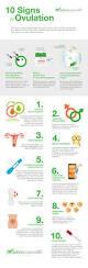 best 25 fertility calculator ideas on pinterest conception