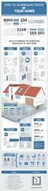 best 25 hurricane shutters ideas on pinterest hurricane windows