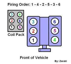 solved 2001 ford ranger 3 0 firing order diagram please fixya