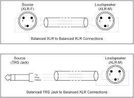 xlr cable wiring diagram the readingrat net and gooddy org