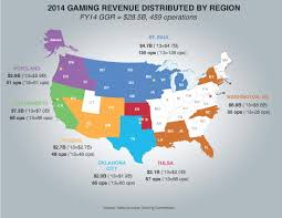 United States Tribal Nations Of by Turning Gaming Dollars Into Non Gaming Revenue Hedging For The
