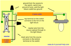 single switch wiring diagram for light switch wiring diagram