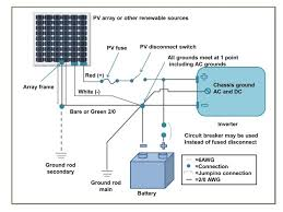 battery cable wiring for pv systems solar365