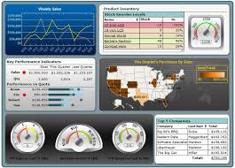 Analytics Excel Dashboard Template Dashboard Exles Search Dashboard Exles