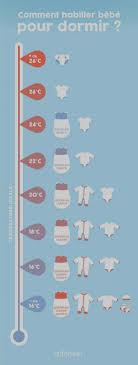 température idéale pour chambre bébé g nial de temperature ideale chambre bebe la climatisation dans les