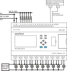 siemens plc clipart clipartfest logo power wiring diagram components