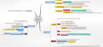mängelansprüche mängelansprüche des mieters mietrecht juralib mindmaps schemata