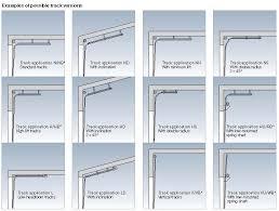 Overhead Door Track Your Guide For Choosing Residential Garage Doors Garage Door Track