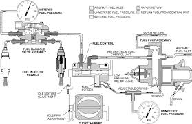 where is the fuel pressure regulator where is the location of the sid97 3g img 15 jpg