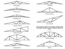 flat roof trusses roofing decoration garage truss design 1000 ideas about roof trusses on pinterest flat roof trusses