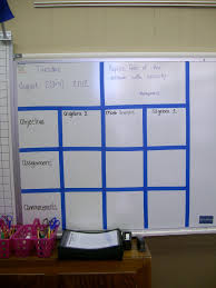 some good ideas for getting my classroom ready classroom