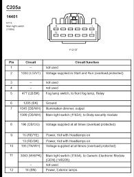 wiring diagram for 2005 ford explorer tpms u2013 readingrat net