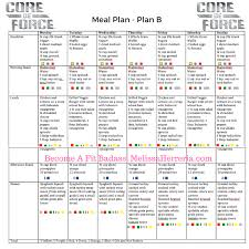 new program new meal plans meals beachbody and portion control