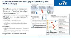 information governance in office 365 records management and retention