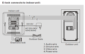 phone intercom wiring diagram phone intercom wiring diagram also