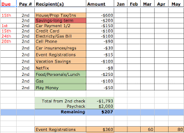 monthly budgeting with bills and budget spreadsheet template i u0027m