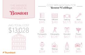 wedding band costs wedding costs how does boston stack up to other cities the