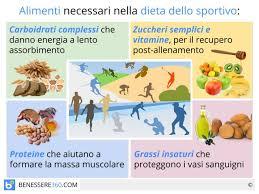 alimentazione ferro basso e sport cibi adatti e men禮 per la dieta dello sportivo
