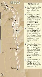 Map Reading Practice Cdc Travel Alert Level 2 Practice Enhanced Precautions Hajj And