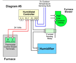 beautiful bryant furnace wiring diagram gallery images for image