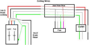wiring ceiling fan google search electrical home pinterest