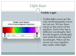 What Color Of Visible Light Has The Longest Wavelength Electromagnetic Spectrum