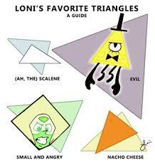 Scalene Triangle Meme - loni s favorite triangles by disdainful loni d9u73sf png