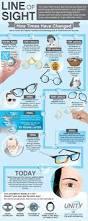 halloween eye glasses 49 best fun facts images on pinterest eye facts fun facts and