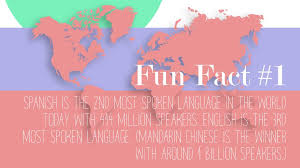11 facts about the language infographic