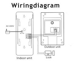 door entry phone wiring diagram agnitum me