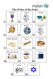 passover masks 10 plagues the ten plagues crafts חיפוש ב שבועות