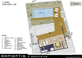 kinnis property developers apartments houses limassol cyprus