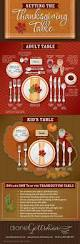 Thanksgiving Dinner Table by Best 20 Thanksgiving Table Settings Ideas On Pinterest Fall