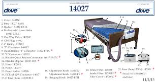 med aire low air loss mattress replacement system with alternating