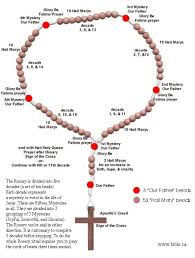 meaning of the rosary beading jewelry tutorial beading