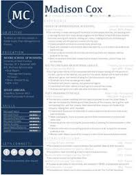 french essay word counter modern gadgets boon or bane essays