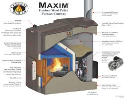 Pellet Burner Maxim Outdoor Wood Pellet And Corn Furnace Central Boiler