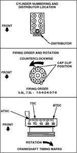 1984 corvette firing order solved firing order for 7 5 fixya