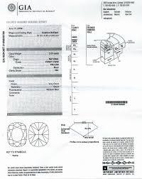 diamond clarity chart and color vivid yellow diamond canary cushion cut diamond loose vivid