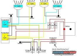 indicator light wiring diagram wiring diagrams