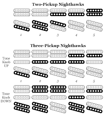 file gibson nighthawk pickup selector guide png wikipedia