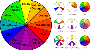 color wheel schemes learn the basics of color theory to know what looks good