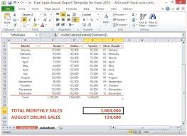 Sale Report Template Excel Free Sales Annual Report Template For Excel 2013
